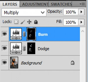Photo Retouching with Dodge and Burn 1
